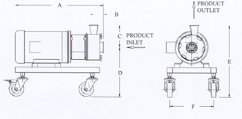 Sanitary Inline High Shear Mixer – DynaShear Specifications