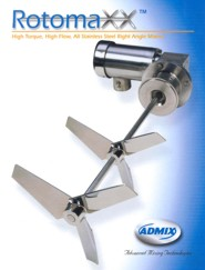 High Torque, High Flow Right Angle Mixers - Rotomaxx From Admix