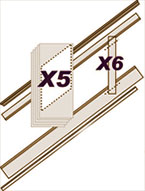 Raised Panel Wainscoting 8 ft STAIR RAIL KIT