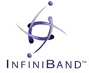 LNI remains at the forefront of Infiniband, including RDMA Infiniband, infiniband cable and infiniband network architecture.