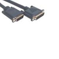 Cisco Cable